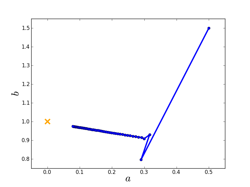 ../_images/example-gradient-descent.png