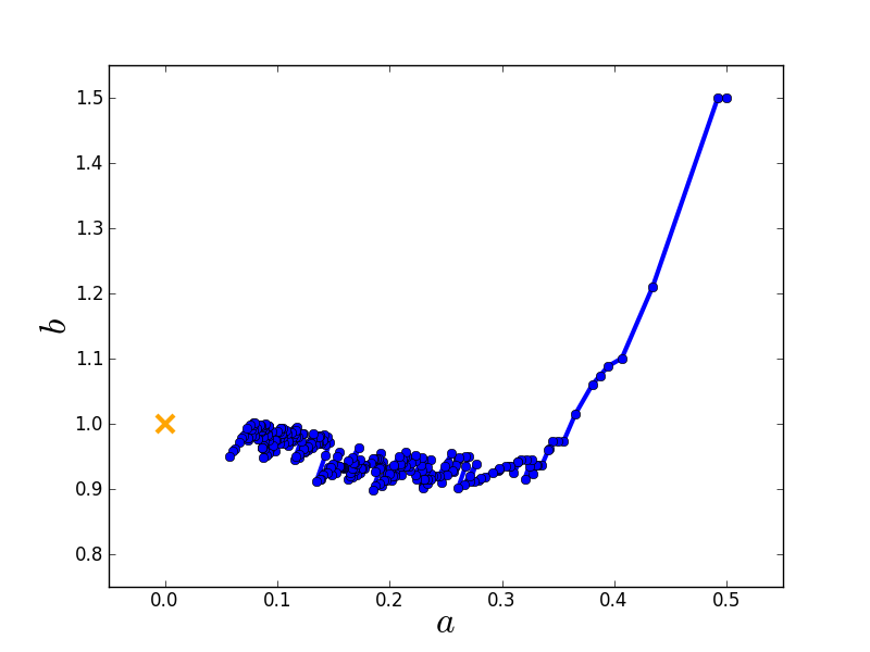 ../_images/example-stochastic-gradient-descent.png